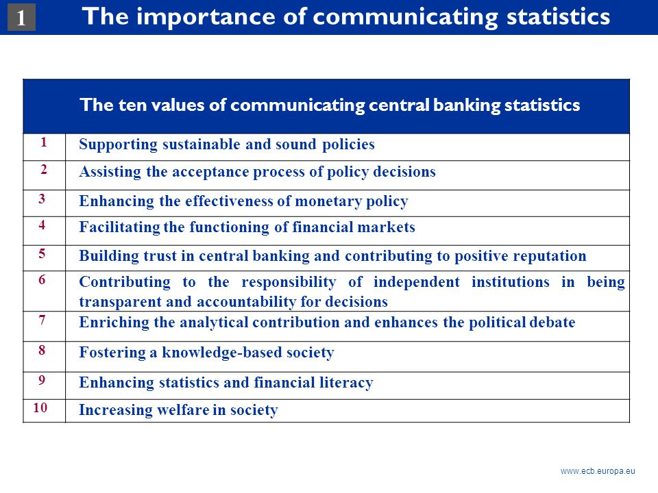 Rubric www.ecb.europa.eu The importance of communicating statistics 1 The ten values of communicating central banking statistics 1 Supporting sustainable and sound policies 2 Assisting the acceptance process of policy decisions 3 Enhancing the effectiveness of monetary policy 4 Facilitating the functioning of financial markets 5 Building trust in central banking and contributing to positive reputation 6 Contributing to the responsibility of independent institutions in being transparent and accountability for decisions 7 Enriching the analytical contribution and enhances the political debate 8 Fostering a knowledge-based society 9 Enhancing statistics and financial literacy 10 Increasing welfare in society
