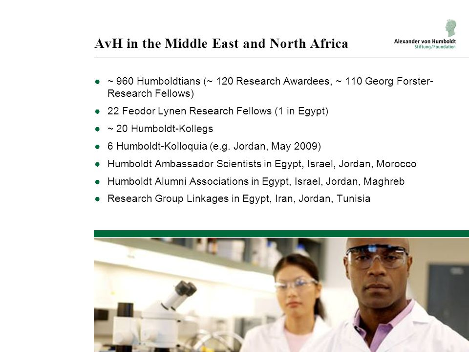 AvH in the Middle East and North Africa ●~ 960 Humboldtians (~ 120 Research Awardees, ~ 110 Georg Forster- Research Fellows) ●22 Feodor Lynen Research