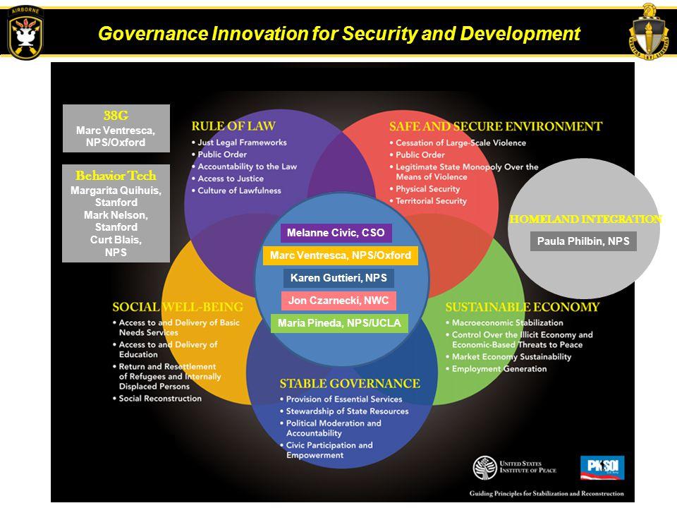 Governance Innovation for Security and Development Melanne Civic, CSO Marc Ventresca, NPS/Oxford Karen Guttieri, NPS Jon Czarnecki, NWC Maria Pineda,