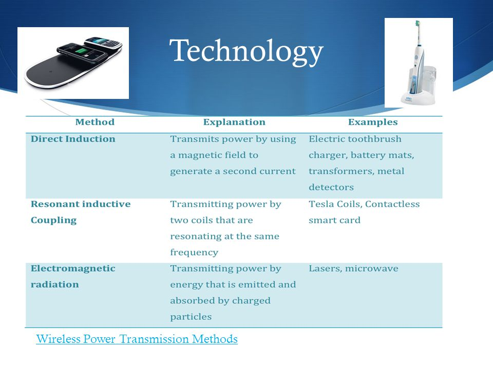 Technology Wireless Power Transmission Methods