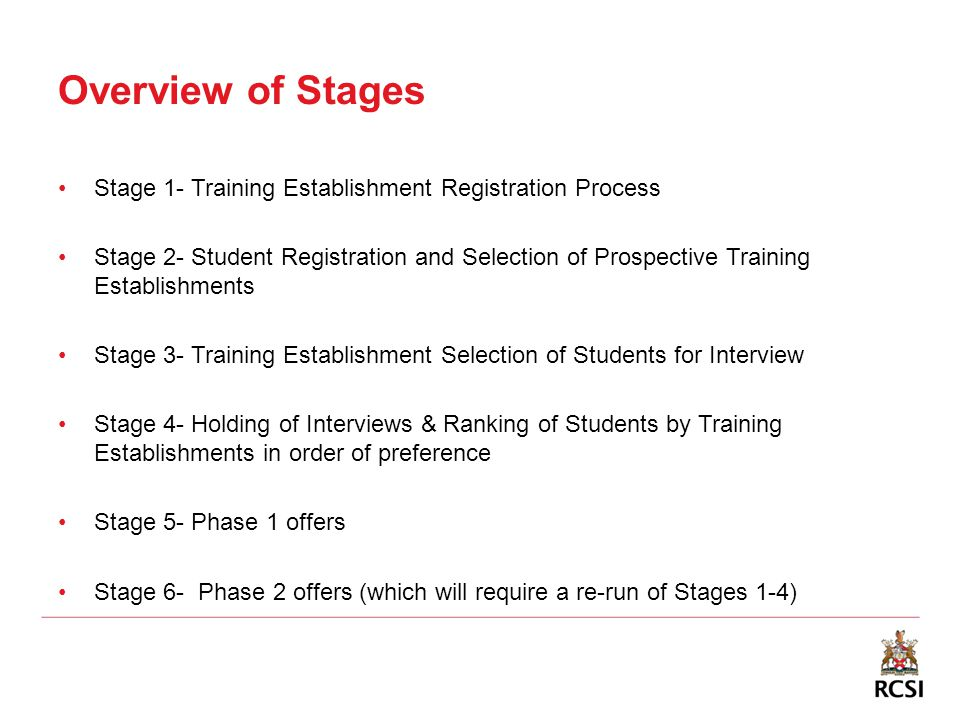Overview of Stages Stage 1- Training Establishment Registration Process Stage 2- Student Registration and Selection of Prospective Training Establishm