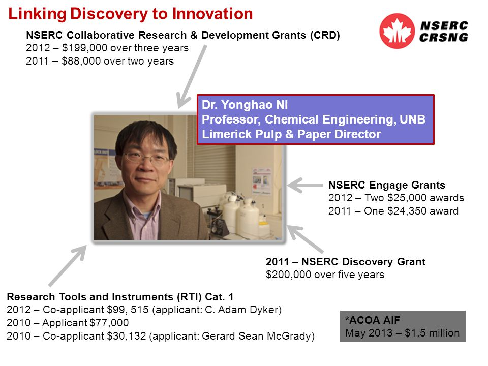 Dr. Yonghao Ni Professor, Chemical Engineering, UNB Limerick Pulp & Paper Director *ACOA AIF May 2013 – $1.5 million NSERC Engage Grants 2012 – Two $2