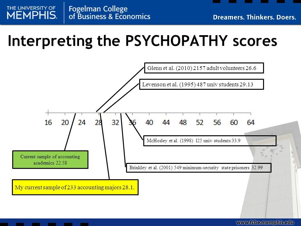 Interpreting the PSYCHOPATHY scores Levenson et al. (1995) 487 univ students 29.13 Glenn et al. (2010) 2157 adult volunteers 26.6 McHosley et al. (199