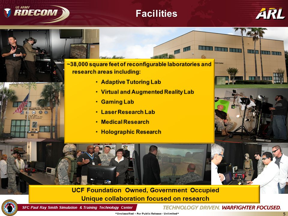 SFC Paul Ray Smith Simulation & Training Technology Center *Unclassified – For Public Release - Unlimited* 5Facilities UCF Foundation Owned, Government Occupied Unique collaboration focused on research