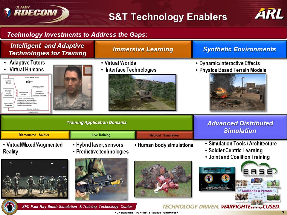 SFC Paul Ray Smith Simulation & Training Technology Center *Unclassified – For Public Release - Unlimited* 7 Intelligent and Adaptive Technologies for Training Immersive Learning Synthetic Environments Advanced Distributed Simulation Adaptive Tutors Virtual Humans Virtual Worlds Interface Technologies Dynamic/Interactive Effects Physics Based Terrain Models Simulation Tools / Architecture Soldier Centric Learning Joint and Coalition Training Virtual/Mixed/Augmented Reality Hybrid laser, sensors Predictive technologies Human body simulations Training Application Domains Dismounted SoldierLive Training Medical Simulation Technology Investments to Address the Gaps: S&T Technology Enablers