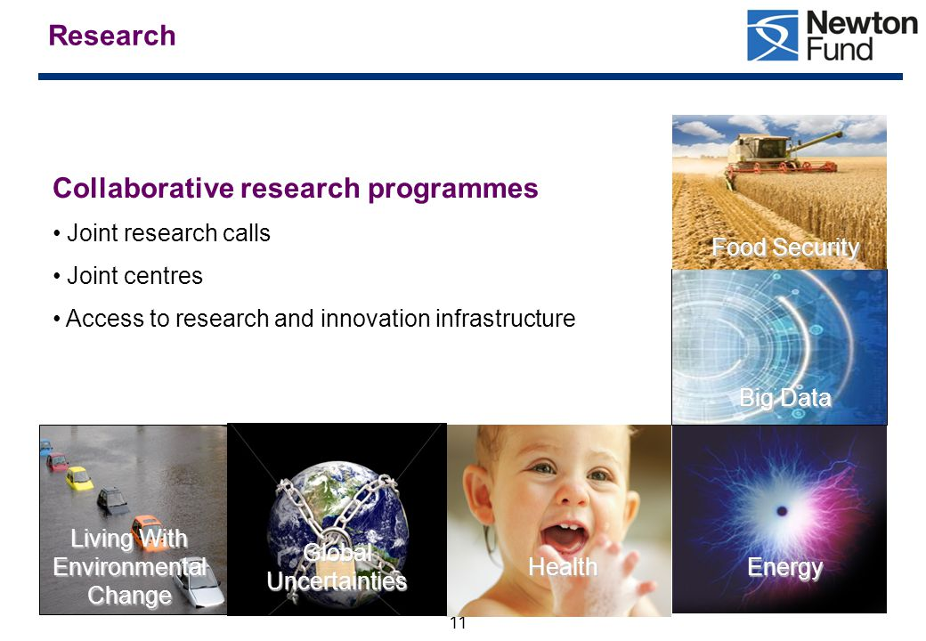 11 Research Collaborative research programmes Joint research calls Joint centres Access to research and innovation infrastructure Energy Living With Environmental Change Health Global Uncertainties Food Security Big Data