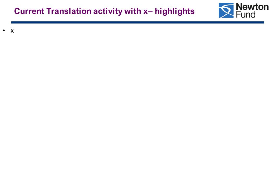 Current Translation activity with x– highlights x