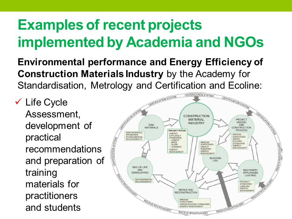 Examples of recent projects implemented by Academia and NGOs Environmental performance and Energy Efficiency of Construction Materials Industry by the Academy for Standardisation, Metrology and Certification and Ecoline: Life Cycle Assessment, development of practical recommendations and preparation of training materials for practitioners and students