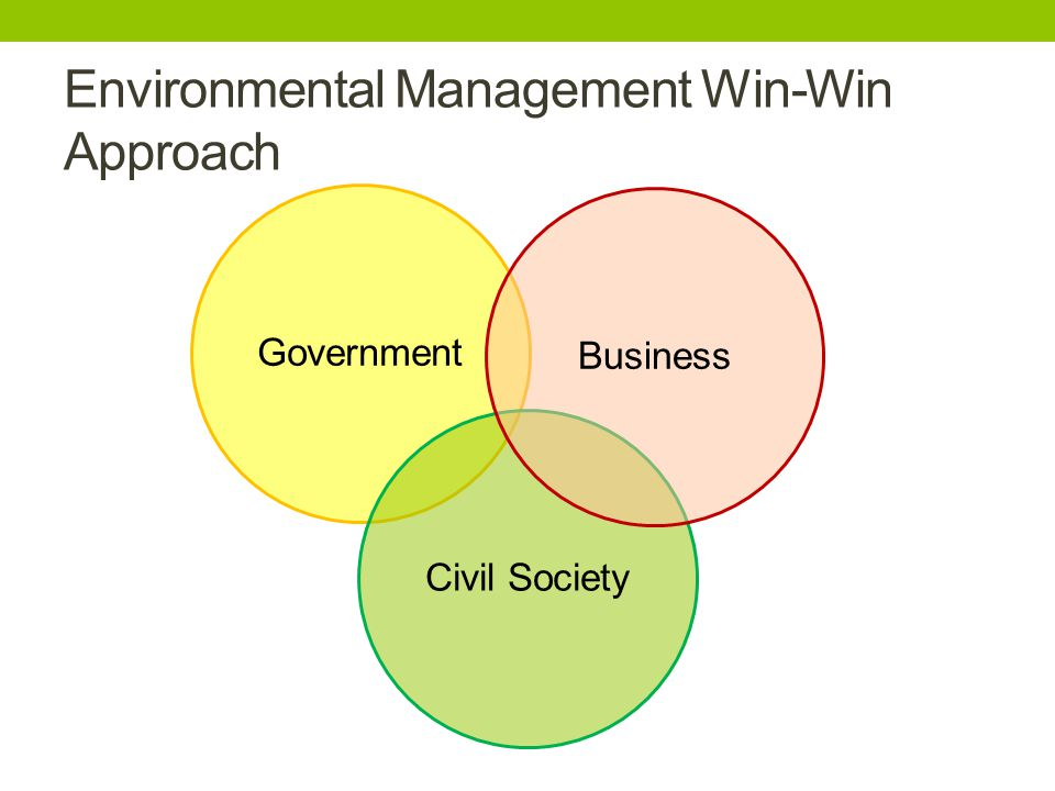 Environmental Management Win-Win Approach GovernmentCivil SocietyBusiness
