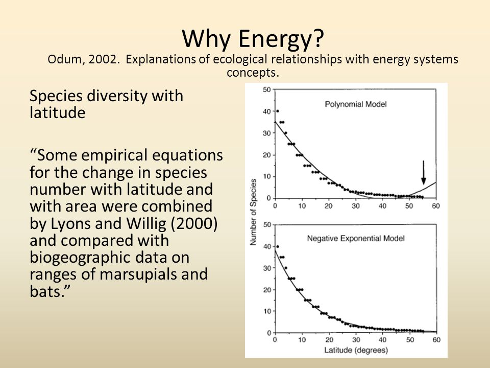 Species diversity with latitude Some empirical equations for the change in species number with latitude and with area were combined by Lyons and Willig (2000) and compared with biogeographic data on ranges of marsupials and bats. Why Energy.