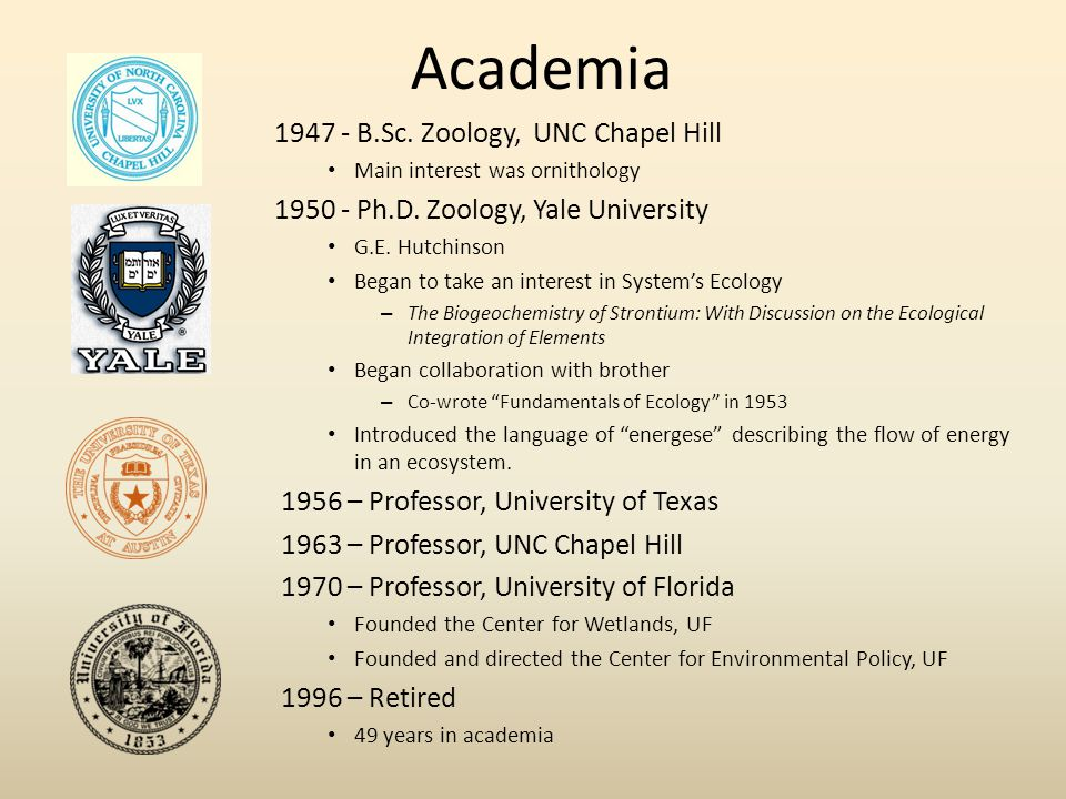 Academia 1947 - B.Sc. Zoology, UNC Chapel Hill Main interest was ornithology 1950 - Ph.D.