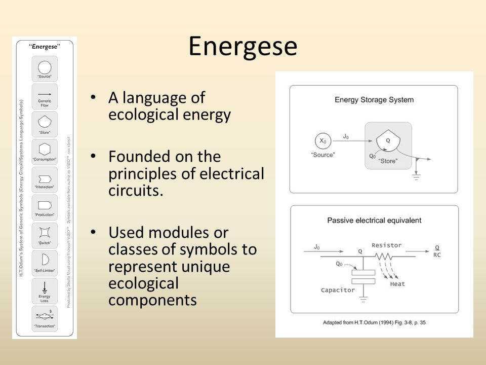 Energese A language of ecological energy Founded on the principles of electrical circuits.