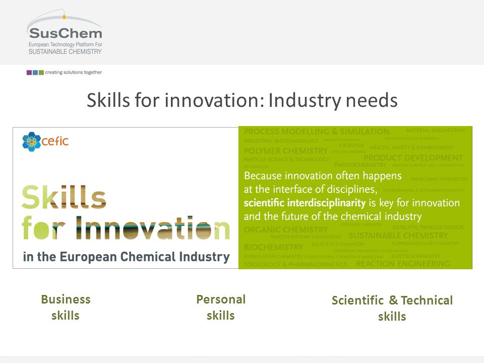 Skills for innovation: Industry needs Business skills Personal skills Scientific & Technical skills
