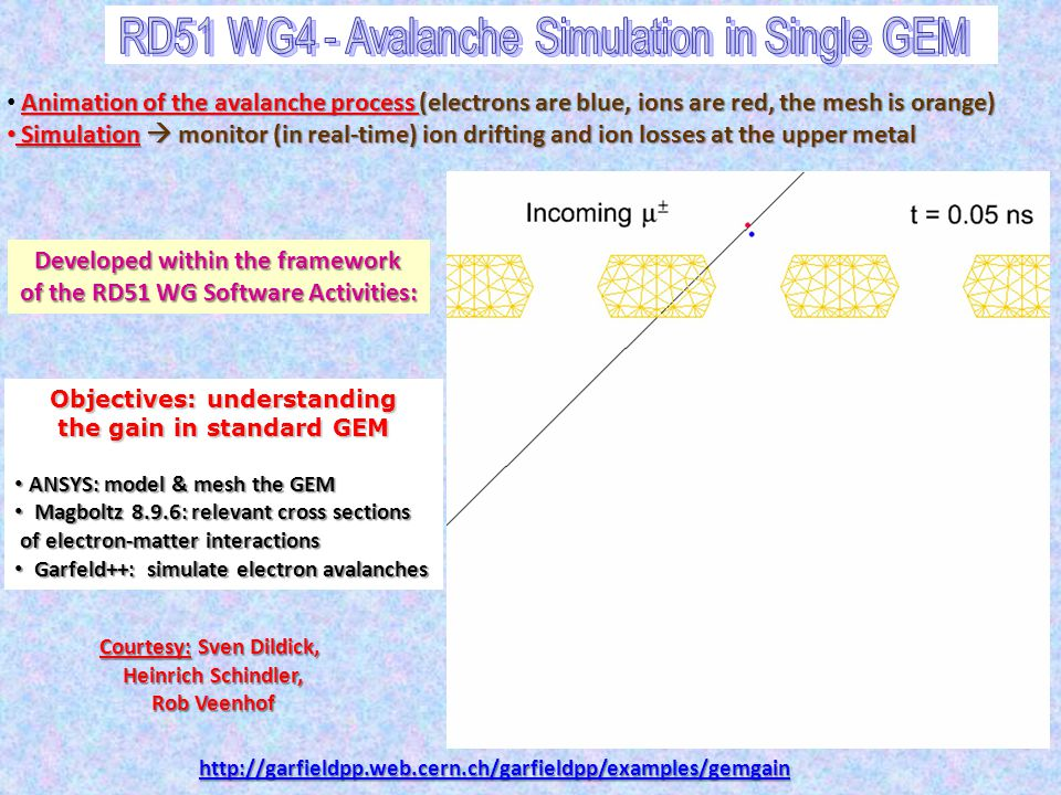 Objectives: understanding the gain in standard GEM ANSYS: model & mesh the GEM ANSYS: model & mesh the GEM Magboltz 8.9.6: relevant cross sections Magboltz 8.9.6: relevant cross sections of electron-matter interactions of electron-matter interactions Garfeld++: simulate electron avalanches Garfeld++: simulate electron avalanches Animation of the avalanche process (electrons are blue, ions are red, the mesh is orange) Simulation  monitor (in real-time) ion drifting and ion losses at the upper metal Simulation  monitor (in real-time) ion drifting and ion losses at the upper metal Courtesy: Sven Dildick, Heinrich Schindler, Rob Veenhof Developed within the framework of the RD51 WG Software Activities: http://garfieldpp.web.cern.ch/garfieldpp/examples/gemgain