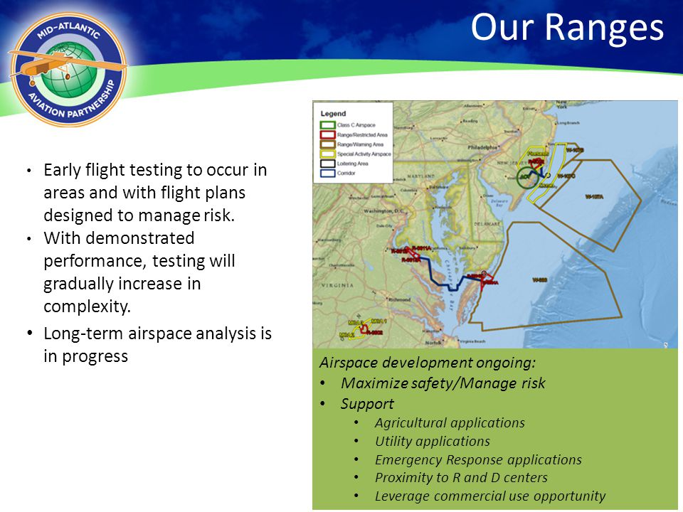 6 Our Ranges 6 Airspace development ongoing: Maximize safety/Manage risk Support Agricultural applications Utility applications Emergency Response app