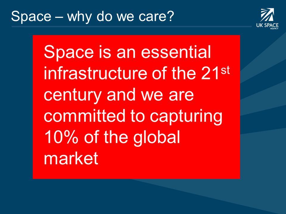 Space – why do we care?