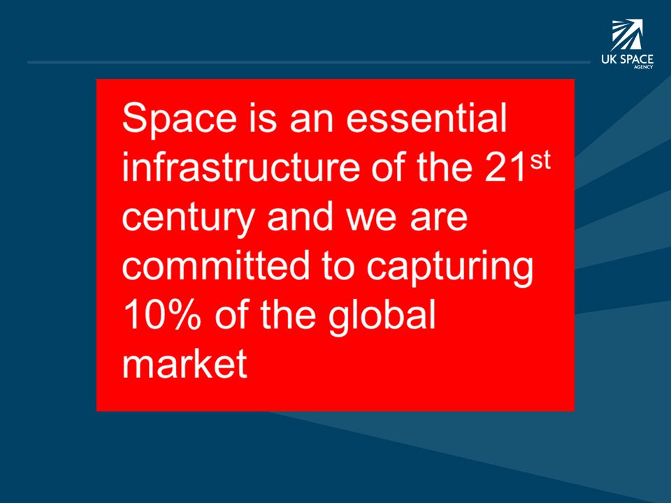 The need to regulate space activities Is regulation the enemy of economic growth?