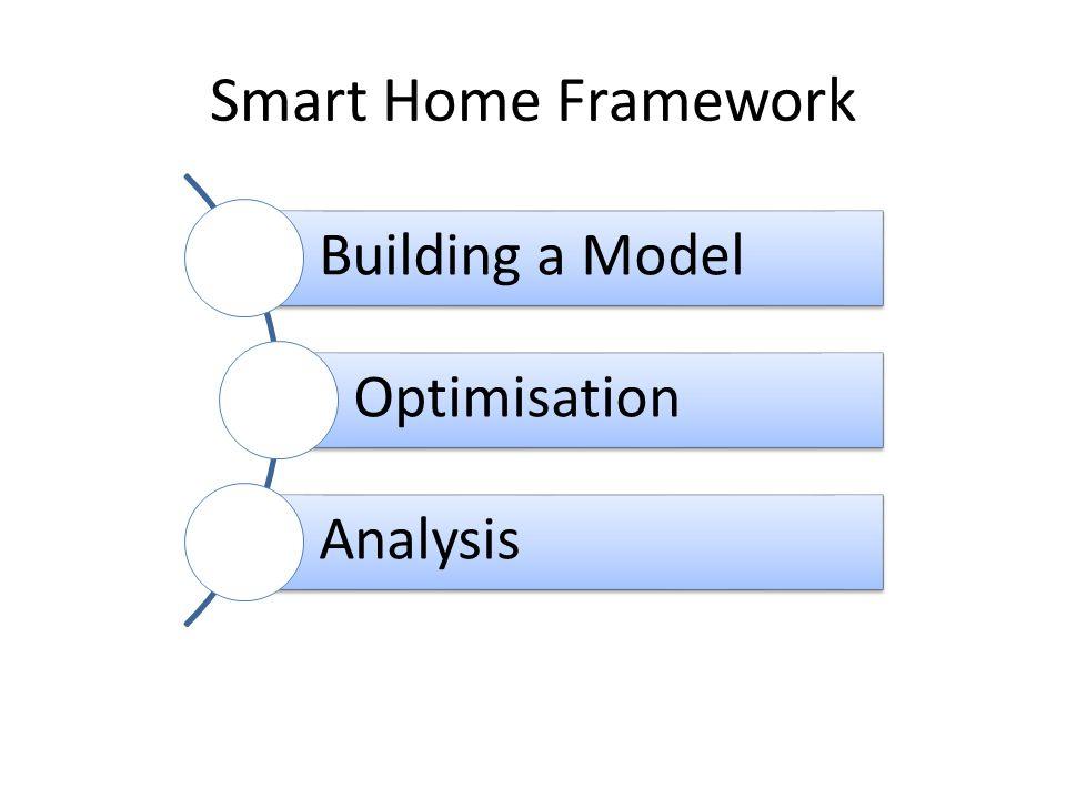 Smart Home Framework Building a Model Optimisation Analysis