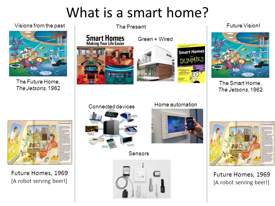 What is a smart home.