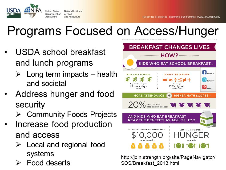 USDA school breakfast and lunch programs  Long term impacts – health and societal Programs Focused on Access/Hunger Address hunger and food security  Community Foods Projects Increase food production and access  Local and regional food systems  Food deserts http://join.strength.org/site/PageNavigator/ SOS/Breakfast_2013.html