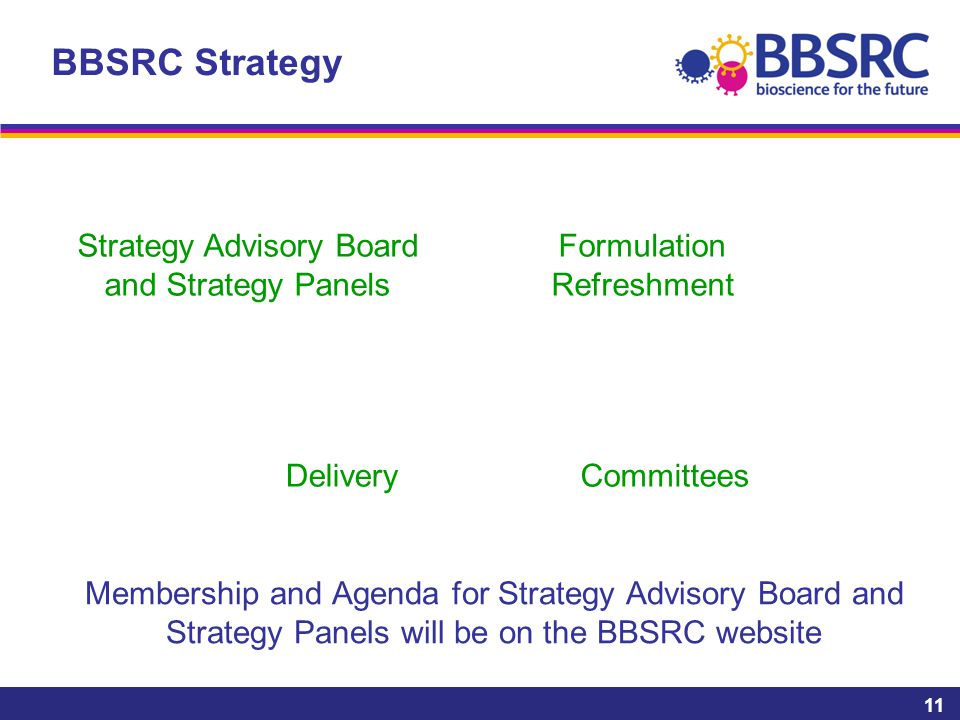 11 BBSRC Strategy Formulation Refreshment Strategy Advisory Board and Strategy Panels DeliveryCommittees Membership and Agenda for Strategy Advisory B