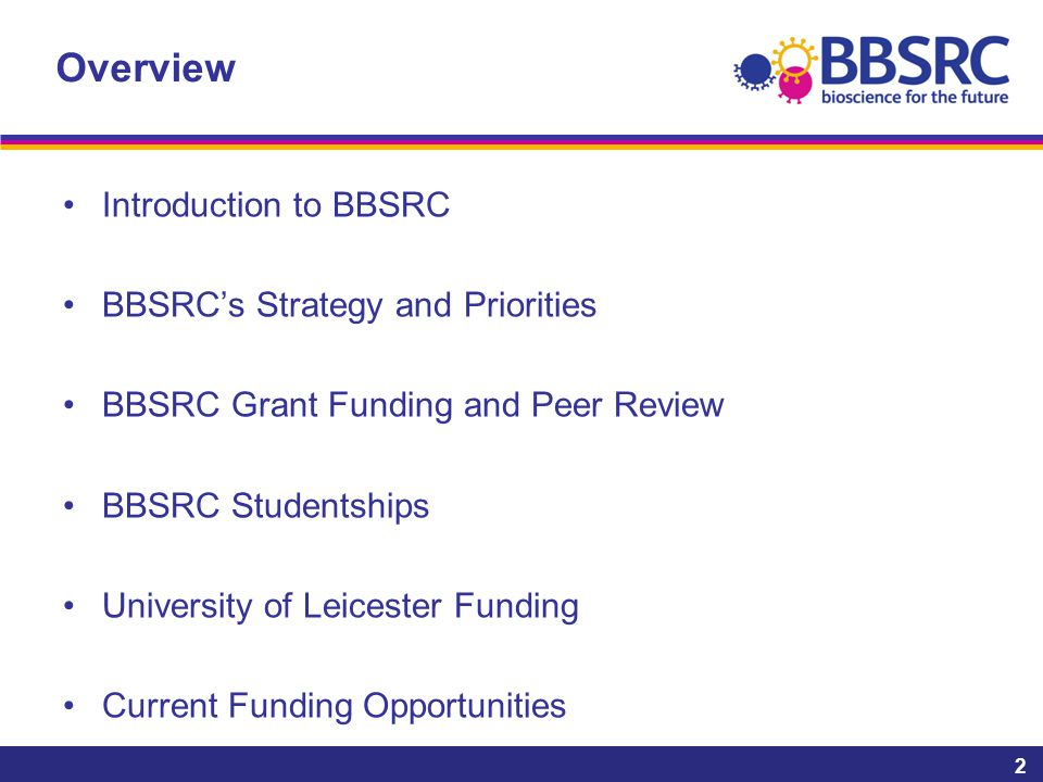 Overview Introduction to BBSRC BBSRC's Strategy and Priorities BBSRC Grant Funding and Peer Review BBSRC Studentships University of Leicester Funding