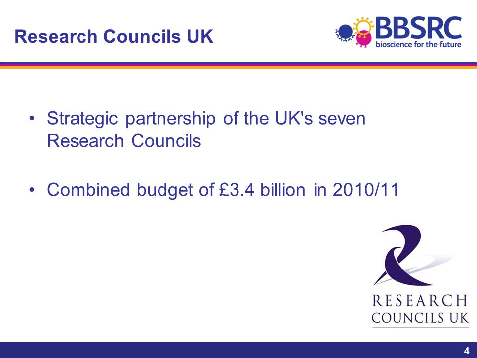 Research Councils UK Strategic partnership of the UK's seven Research Councils Combined budget of £3.4 billion in 2010/11 4