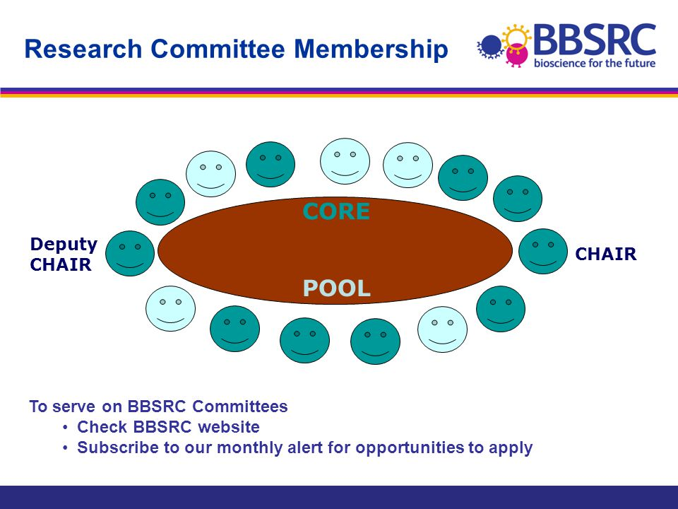 CHAIR Deputy CHAIR Research Committee Membership POOL CORE To serve on BBSRC Committees Check BBSRC website Subscribe to our monthly alert for opportunities to apply