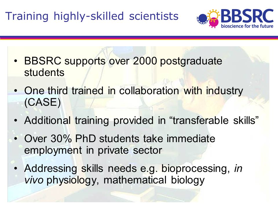 Training highly-skilled scientists BBSRC supports over 2000 postgraduate students One third trained in collaboration with industry (CASE) Additional training provided in transferable skills Over 30% PhD students take immediate employment in private sector Addressing skills needs e.g.