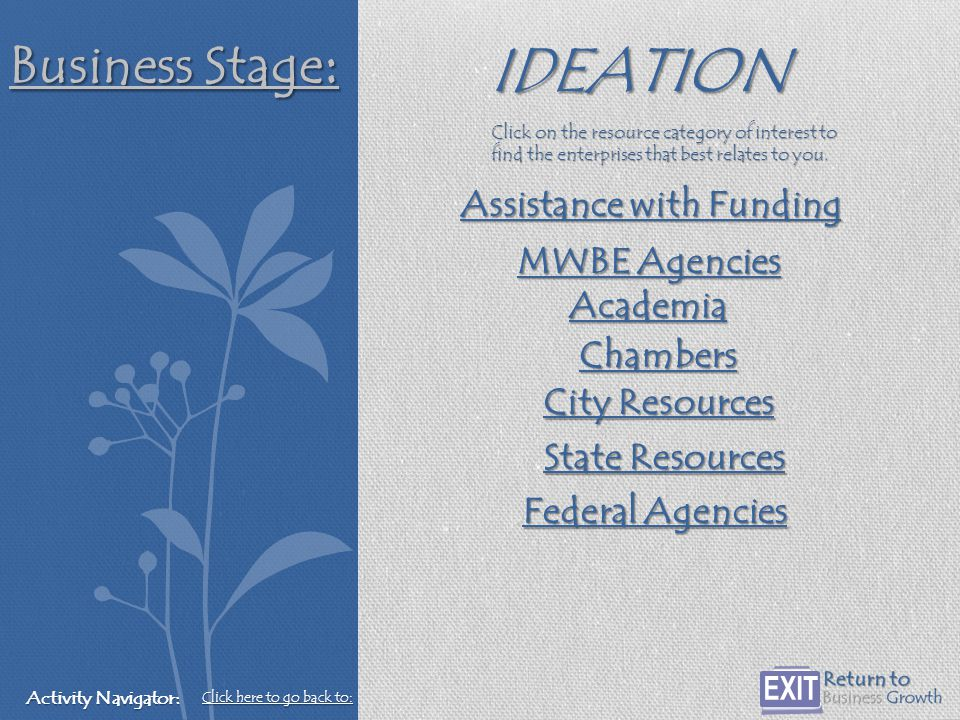 EARLY STAGE Business Stage : Click on the resource category of interest to find the enterprises that best relates to you.