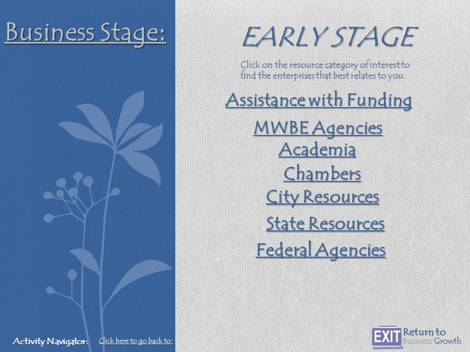 LOW GROWTH Business Stage : Click on the resource category of interest to find the enterprises that best relates to you.