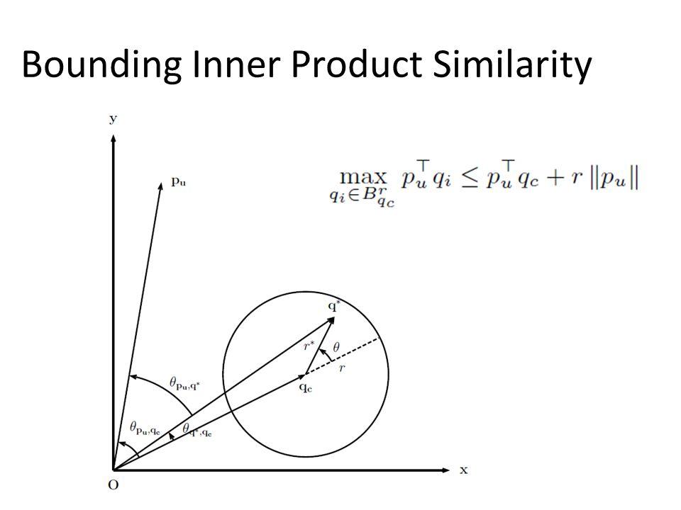 Bounding Inner Product Similarity