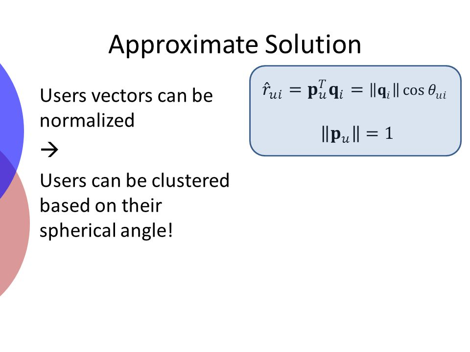 Approximate Solution Users vectors can be normalized  Users can be clustered based on their spherical angle!