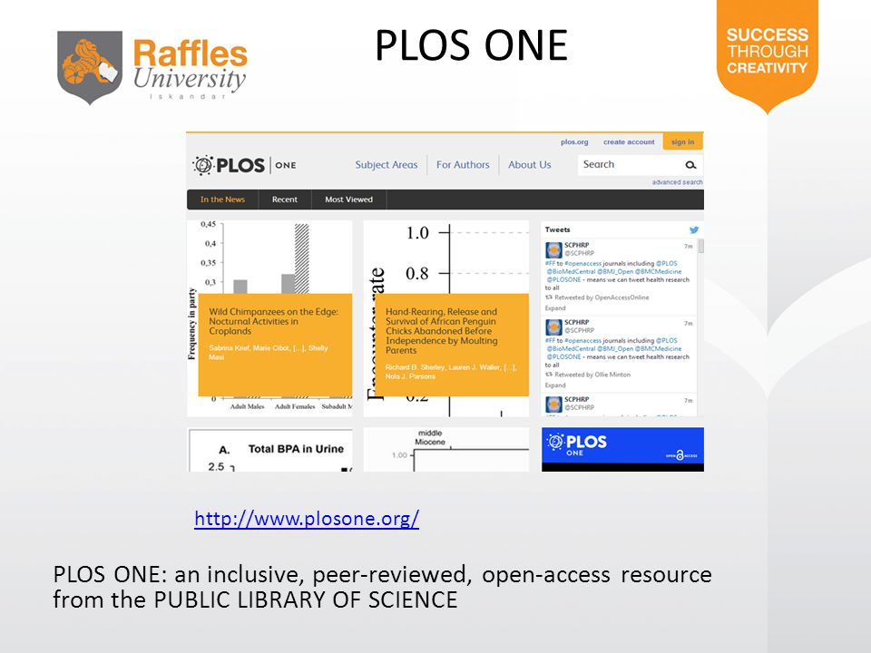 PLOS ONE PLOS ONE: an inclusive, peer-reviewed, open-access resource from the PUBLIC LIBRARY OF SCIENCE http://www.plosone.org/