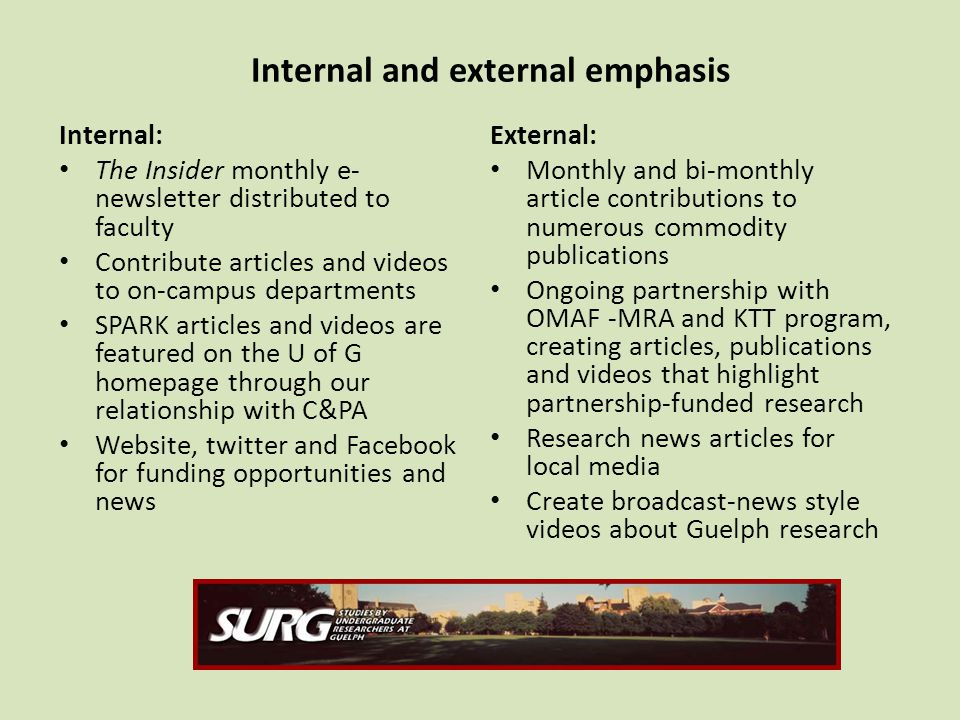 Internal and external emphasis Internal: The Insider monthly e- newsletter distributed to faculty Contribute articles and videos to on-campus departments SPARK articles and videos are featured on the U of G homepage through our relationship with C&PA Website, twitter and Facebook for funding opportunities and news External: Monthly and bi-monthly article contributions to numerous commodity publications Ongoing partnership with OMAF -MRA and KTT program, creating articles, publications and videos that highlight partnership-funded research Research news articles for local media Create broadcast-news style videos about Guelph research