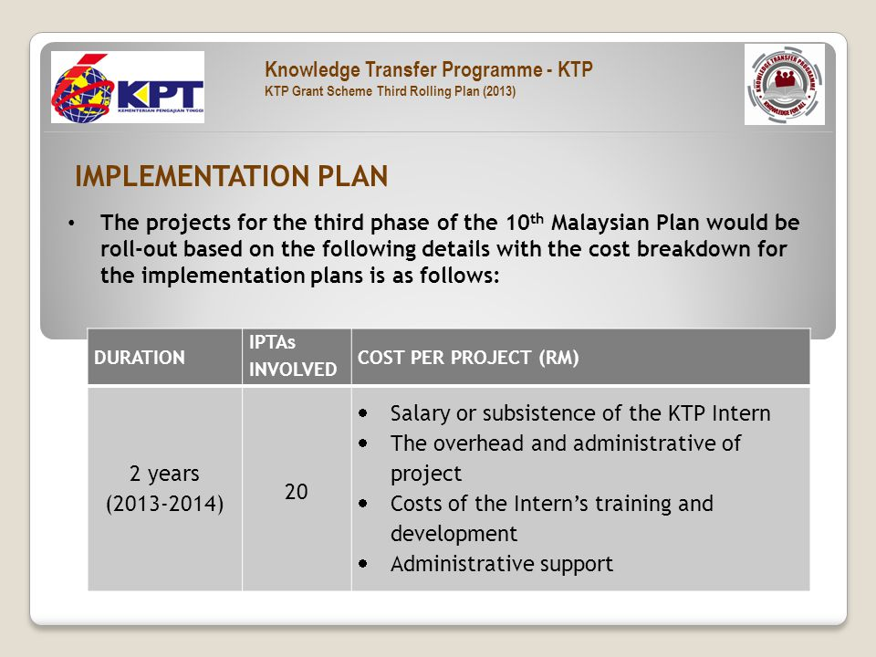 The projects for the third phase of the 10 th Malaysian Plan would be roll-out based on the following details with the cost breakdown for the implementation plans is as follows: IMPLEMENTATION PLAN DURATION IPTAs INVOLVED COST PER PROJECT (RM) 2 years (2013-2014) 20  Salary or subsistence of the KTP Intern  The overhead and administrative of project  Costs of the Intern's training and development  Administrative support Knowledge Transfer Programme - KTP KTP Grant Scheme Third Rolling Plan (2013)