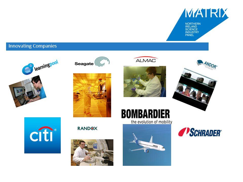Innovating Companies