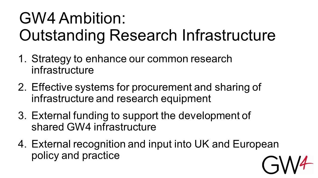 1.Strategy to enhance our common research infrastructure 2.Effective systems for procurement and sharing of infrastructure and research equipment 3.External funding to support the development of shared GW4 infrastructure 4.External recognition and input into UK and European policy and practice GW4 Ambition: Outstanding Research Infrastructure