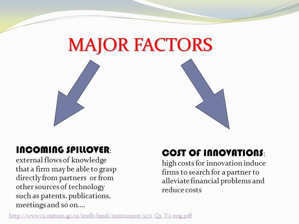 MAJOR FACTORS INCOMING SPILLOVER : external flows of knowledge that a firm may be able to grasp directly from partners or from other sources of techno