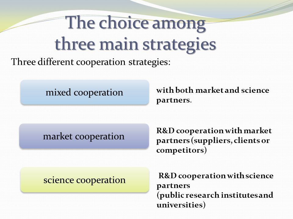 Three different cooperation strategies: market cooperation mixed cooperation science cooperation R&D cooperation with market partners (suppliers, clie