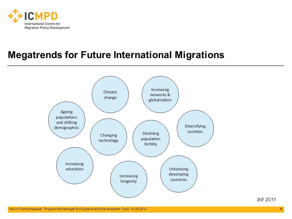 9 Malin Frankenhaeuser Programme Manager for Migration and Development Oslo, 18.06.2012 Global RisksGlobal Risks (World Economic Forum) IMI 2011