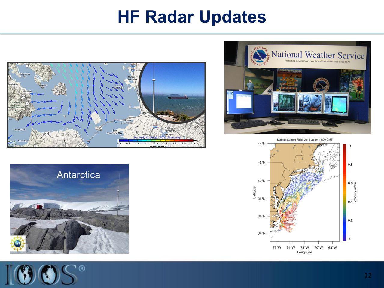 HF Radar Updates 12