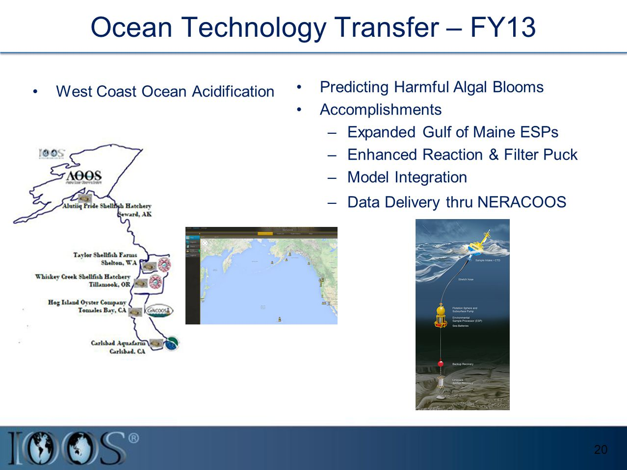 Ocean Technology Transfer – FY13 West Coast Ocean Acidification Predicting Harmful Algal Blooms Accomplishments –Expanded Gulf of Maine ESPs –Enhanced Reaction & Filter Puck –Model Integration –Data Delivery thru NERACOOS 20