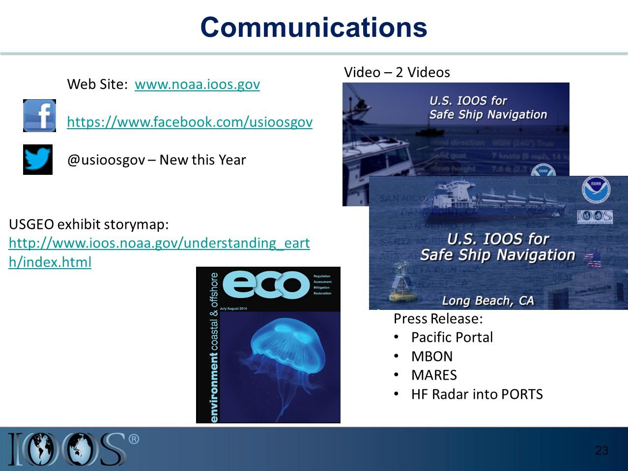 Communications 23 Web Site: www.noaa.ioos.govwww.noaa.ioos.gov https://www.facebook.com/usioosgov @usioosgov – New this Year USGEO exhibit storymap: http://www.ioos.noaa.gov/understanding_eart h/index.html http://www.ioos.noaa.gov/understanding_eart h/index.html Press Release: Pacific Portal MBON MARES HF Radar into PORTS Video – 2 Videos