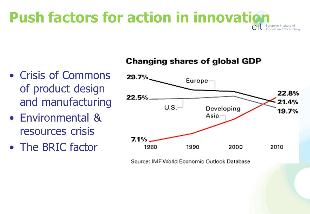 Push factors for action in innovation Crisis of Commons of product design and manufacturing Environmental & resources crisis The BRIC factor
