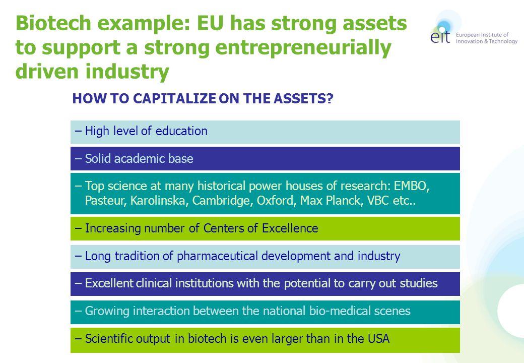 Biotech example: Does European biotech exploit its chances.
