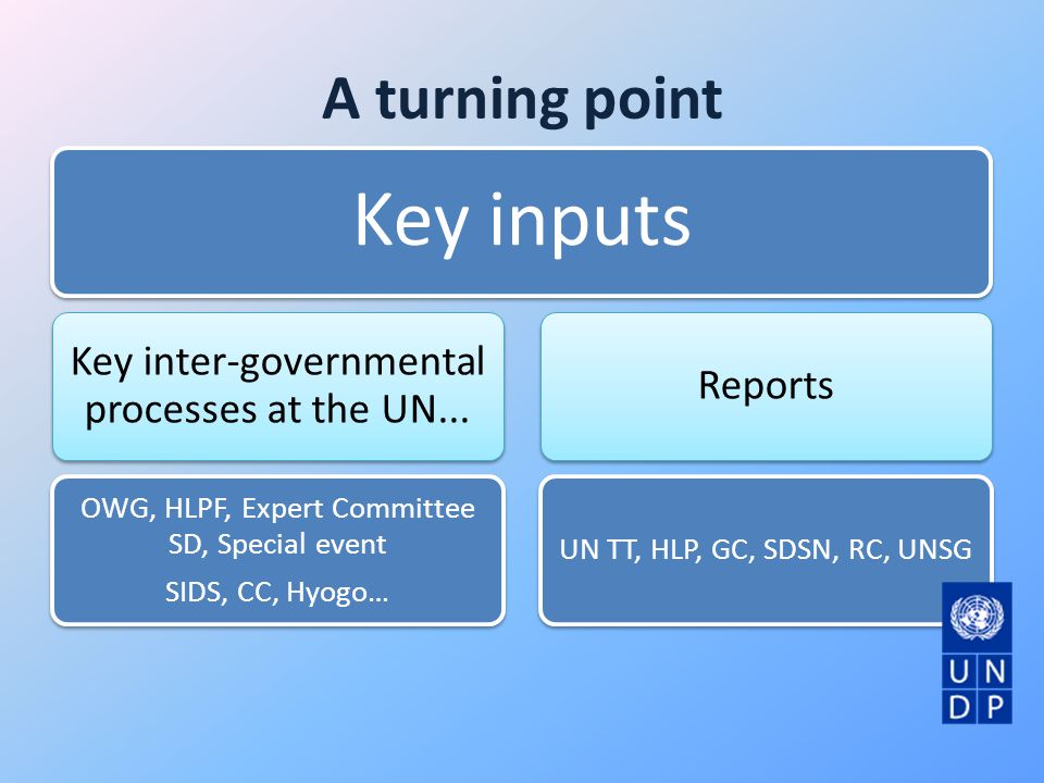 A turning point Key inputs Key inter-governmental processes at the UN...