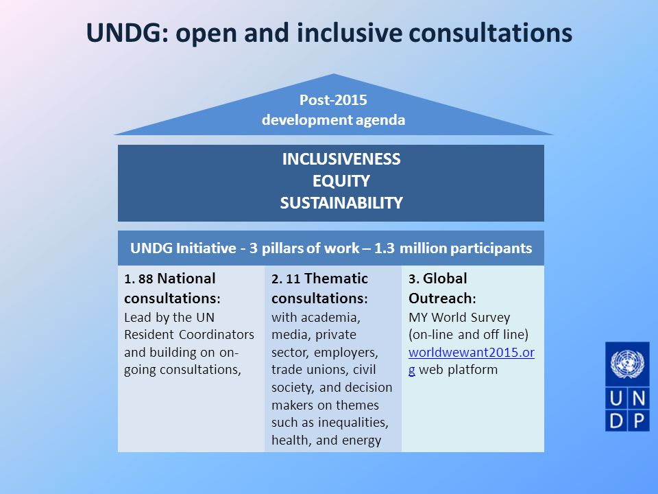 1. 88 National consultations : Lead by the UN Resident Coordinators and building on on- going consultations, 2. 11 Thematic consultations : with acade