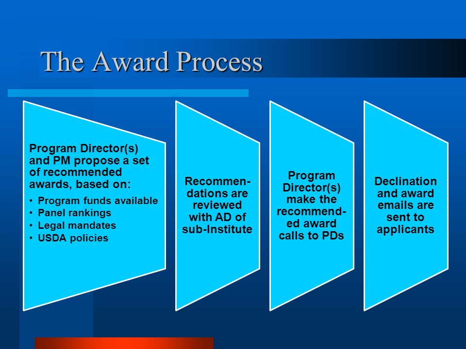 The Award Process Program Director(s) and PM propose a set of recommended awards, based on: Program funds available Panel rankings Legal mandates USDA policies Recommen- dations are reviewed with AD of sub-Institute Program Director(s) make the recommend- ed award calls to PDs Declination and award emails are sent to applicants