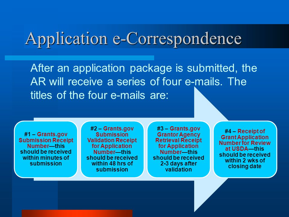 Application e-Correspondence #1 – Grants.gov Submission Receipt Number—this should be received within minutes of submission #2 – Grants.gov Submission Validation Receipt for Application Number—this should be received within 48 hrs of submission #3 – Grants.gov Grantor Agency Retrieval Receipt for Application Number—this should be received 2-3 days after validation #4 – Receipt of Grant Application Number for Review at USDA—this should be received within 2 wks of closing date After an application package is submitted, the AR will receive a series of four e-mails.